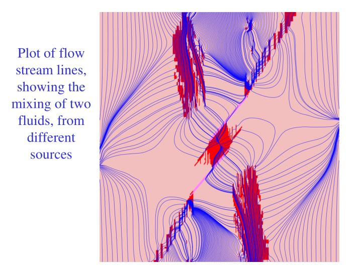 Plot of flow stream lines, showing the mixing of two fluids, from different sources