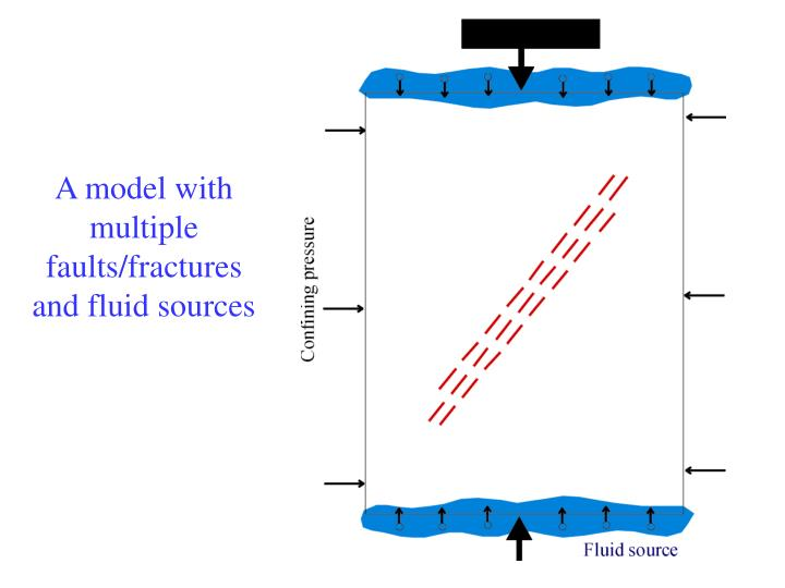 A model with multiple faults/fractures and fluid sources