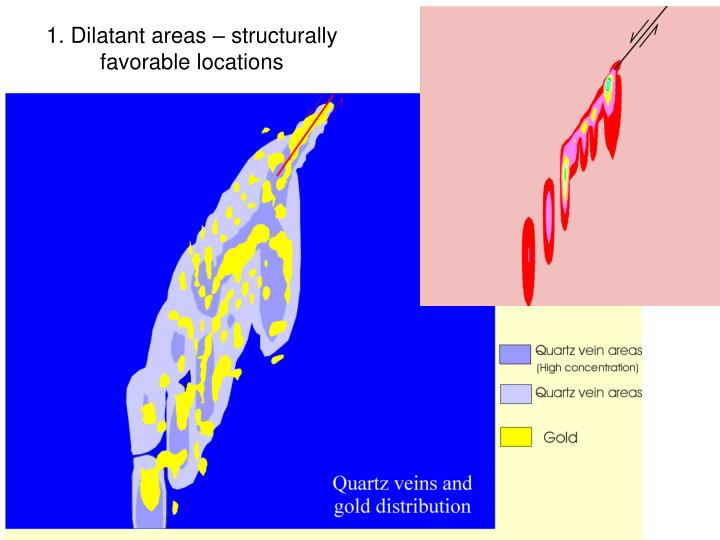 1. Dilatant areas – structurally favorable locations