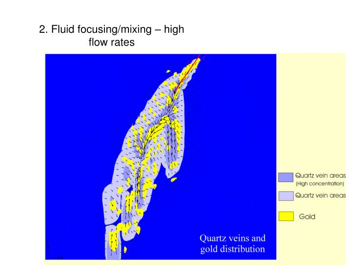 2. Fluid focusing/mixing – high flow rates
