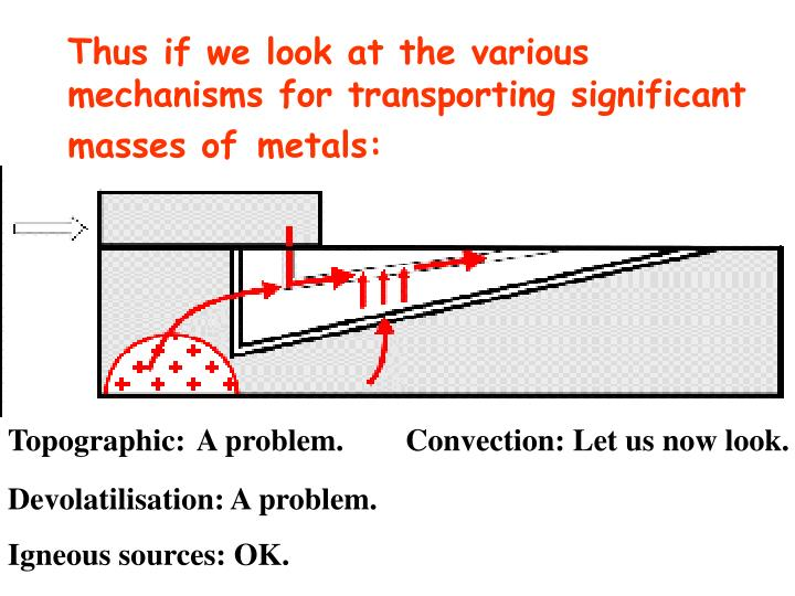 Thus if we look at the various mechanisms for transporting significant masses of