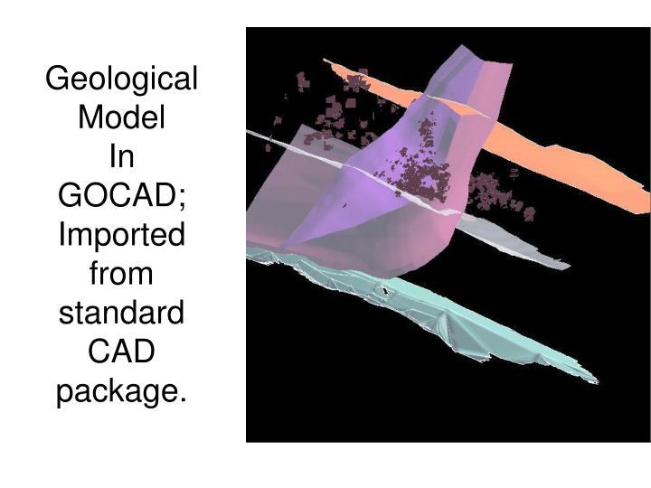 Geological Model