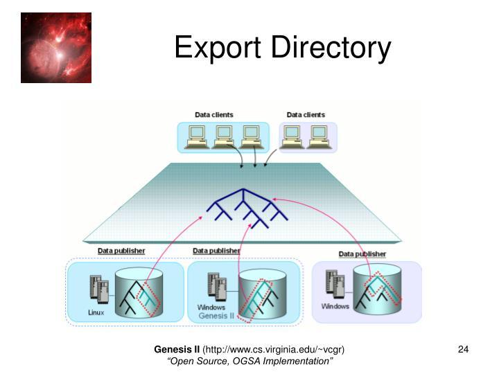 Export Directory