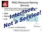 rns resource naming service