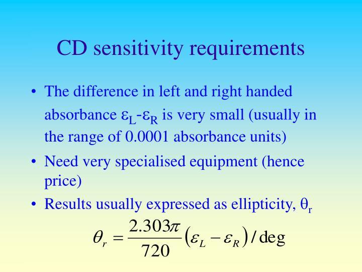 CD sensitivity requirements
