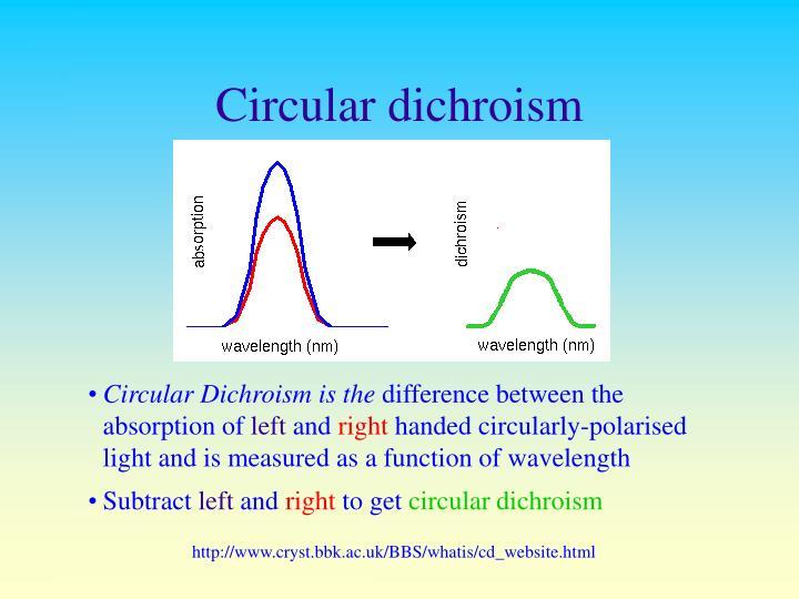 Circular dichroism
