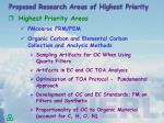 proposed research areas of highest priority2