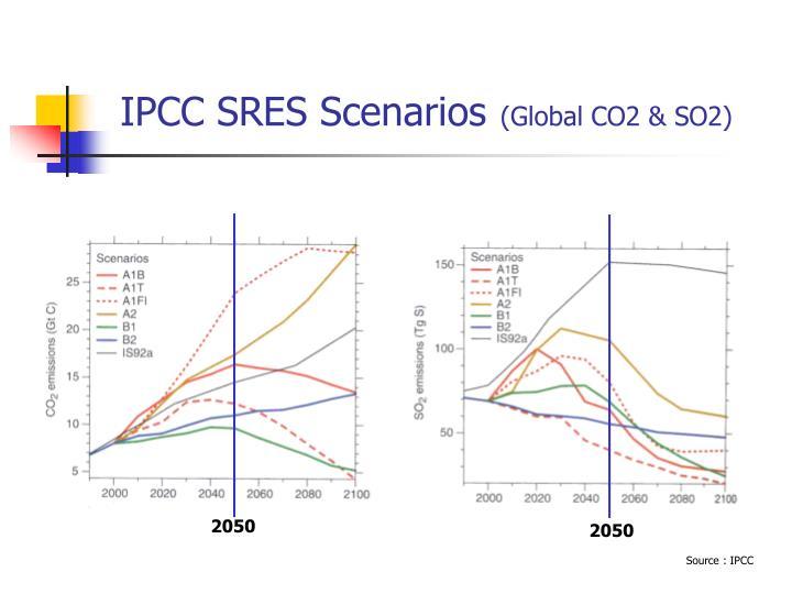 IPCC SRES Scenarios