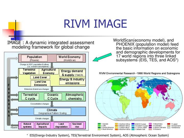 RIVM IMAGE