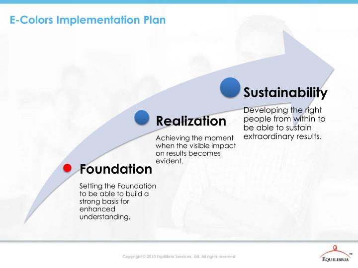 E-Colors Implementation Plan
