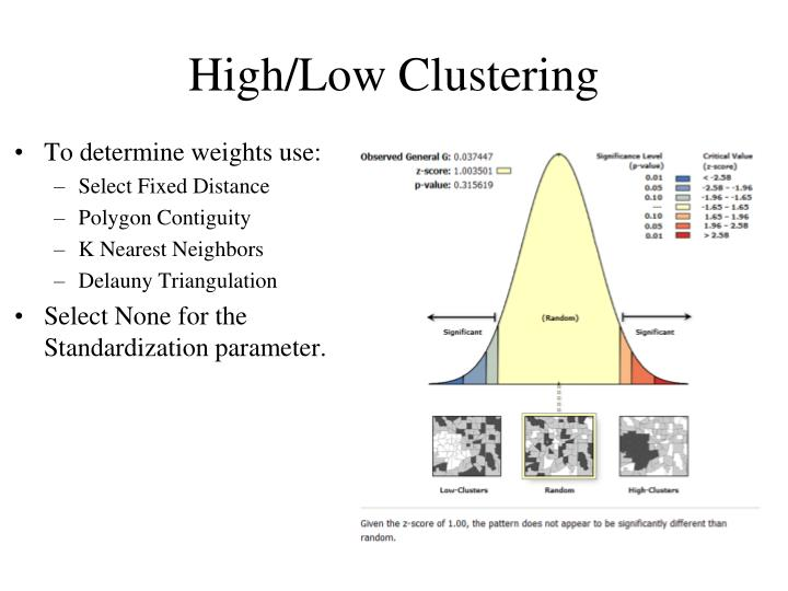 High/Low Clustering