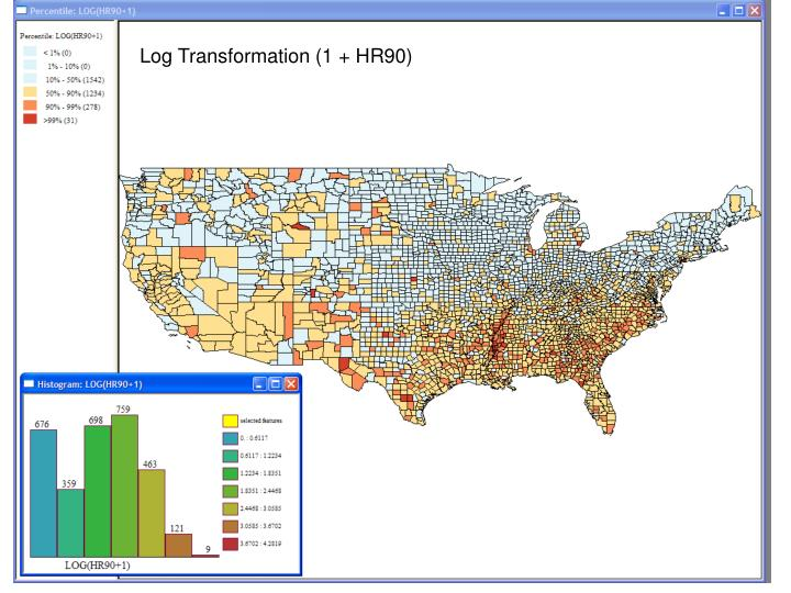 Log Transformation (1 + HR90)