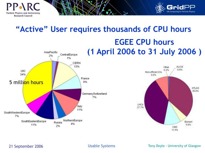 Egee cpu hours 1 april 2006 to 31 july 2006