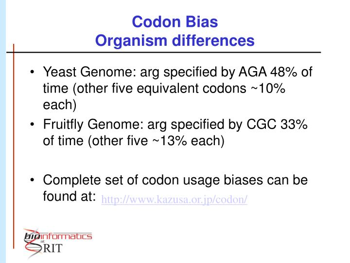 Codon Bias