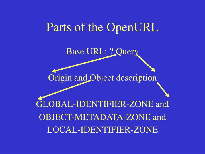 Parts of the OpenURL