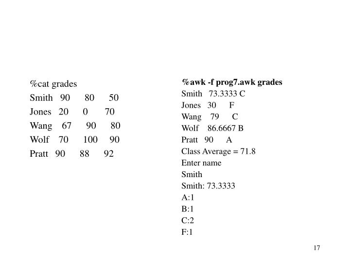 %cat grades