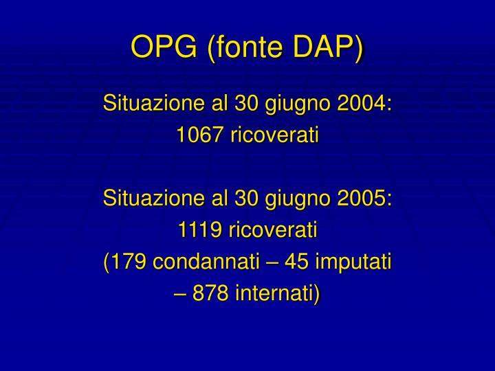 OPG (fonte DAP)