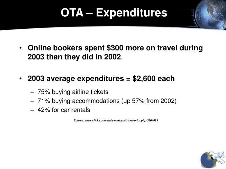 OTA – Expenditures