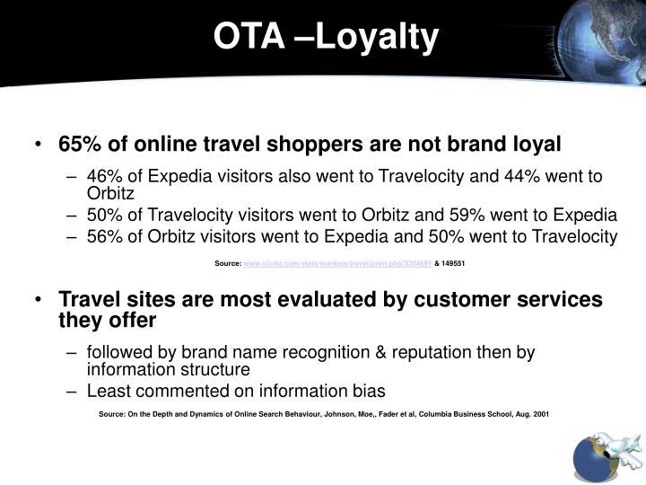 OTA –Loyalty
