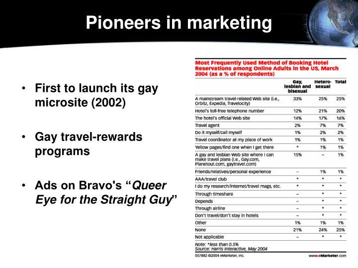 Pioneers in marketing