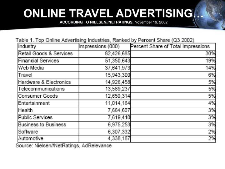 ONLINE TRAVEL ADVERTISING…