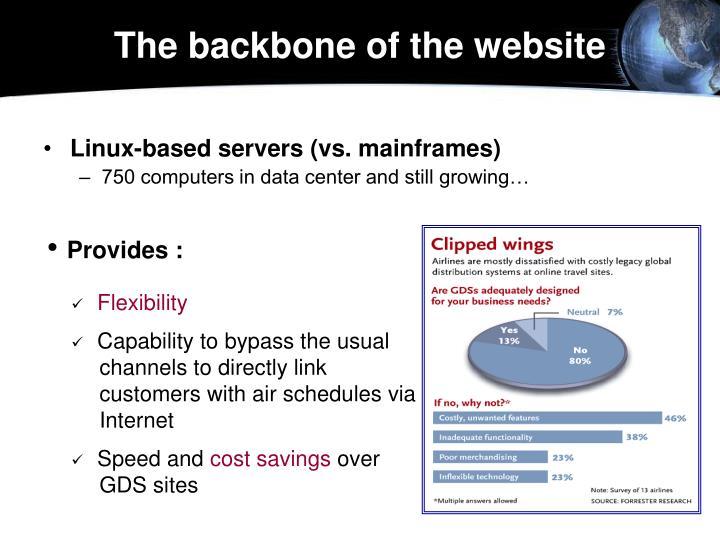 The backbone of the website