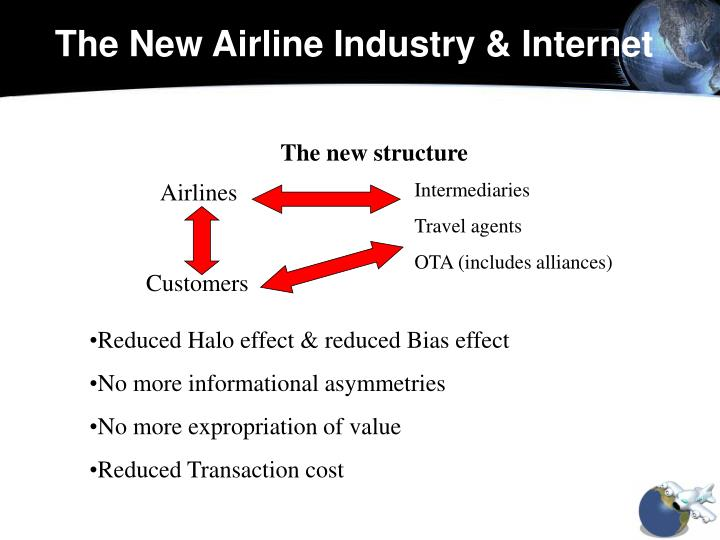 The New Airline Industry & Internet
