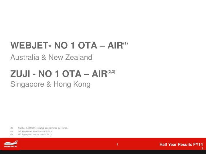 WEBJET- No 1 OTA – AIR