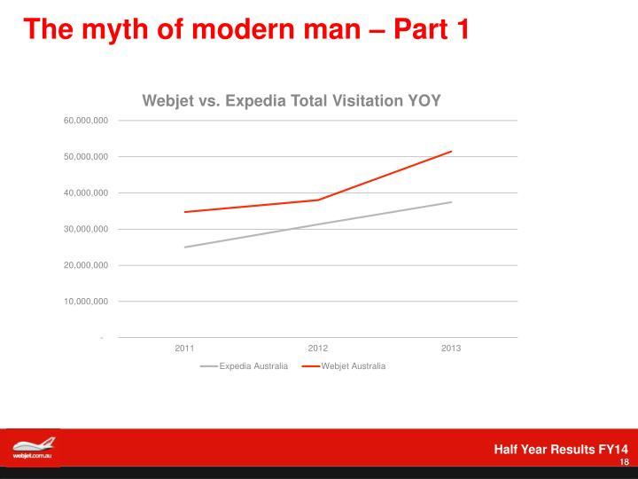 The myth of modern man – Part 1