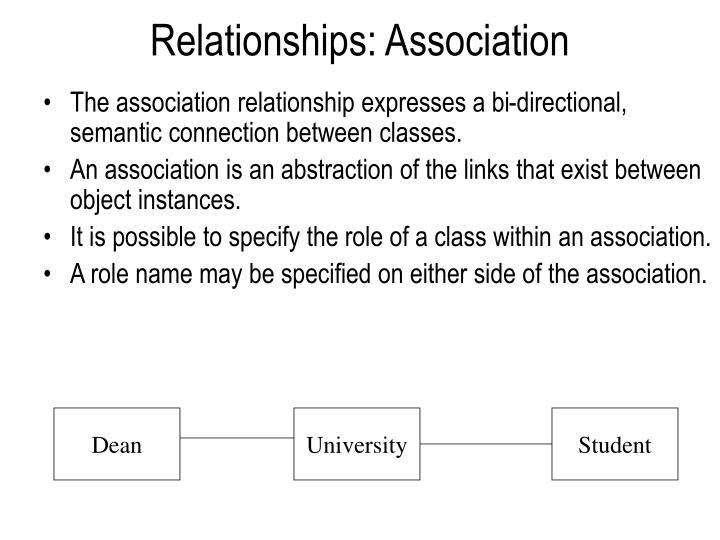 Relationships: Association