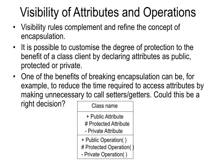 Visibility of Attributes and Operations