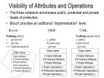 visibility of attributes and operations1