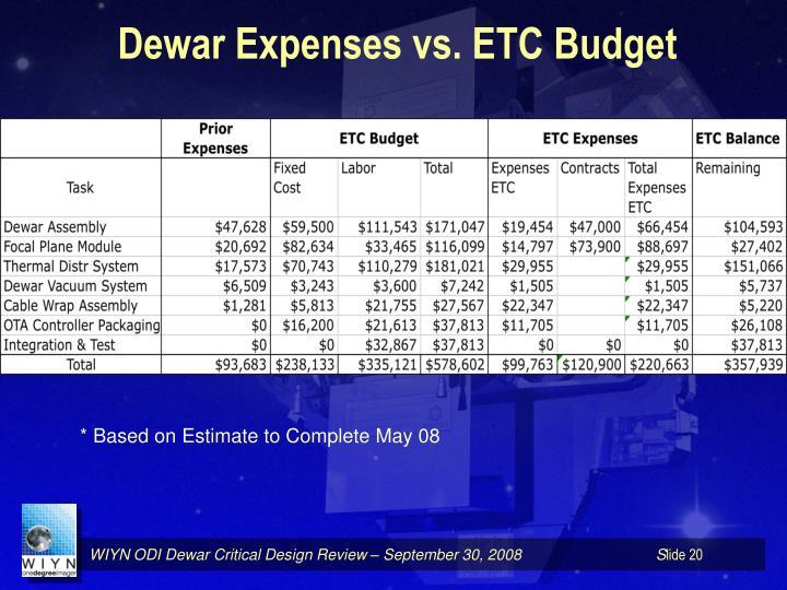 Dewar Expenses vs. ETC Budget