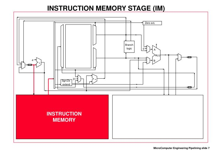 INSTRUCTION MEMORY STAGE (IM)