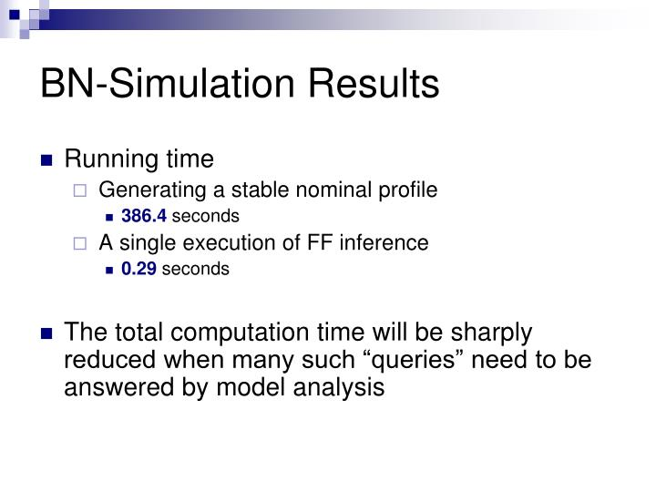 BN-Simulation Results