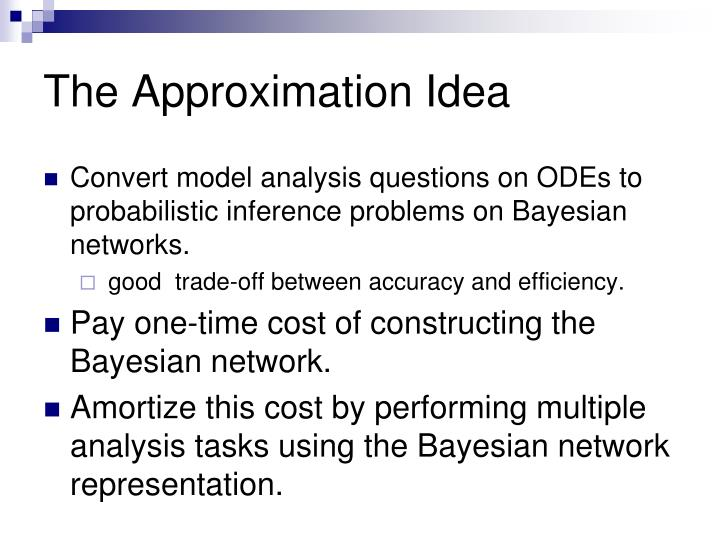 The Approximation Idea