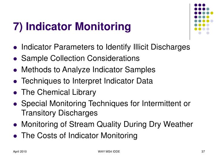 7) Indicator Monitoring