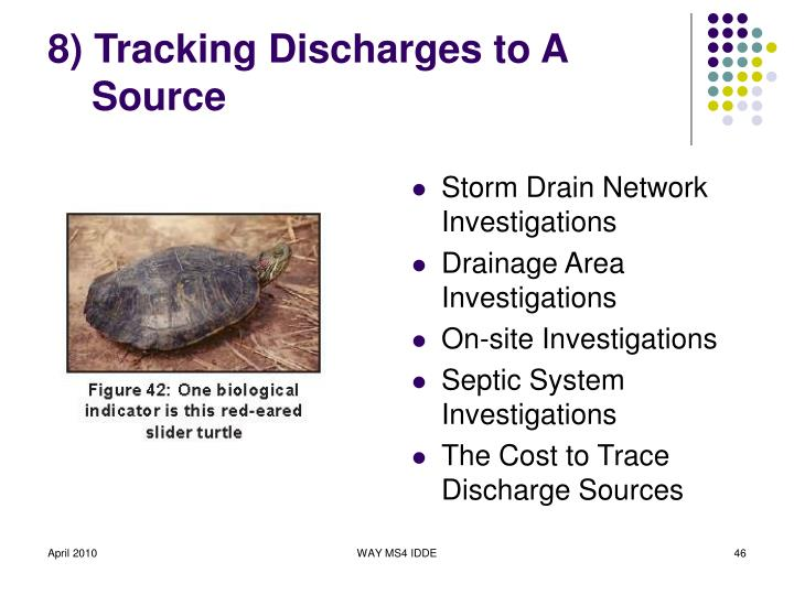 8) Tracking Discharges to A