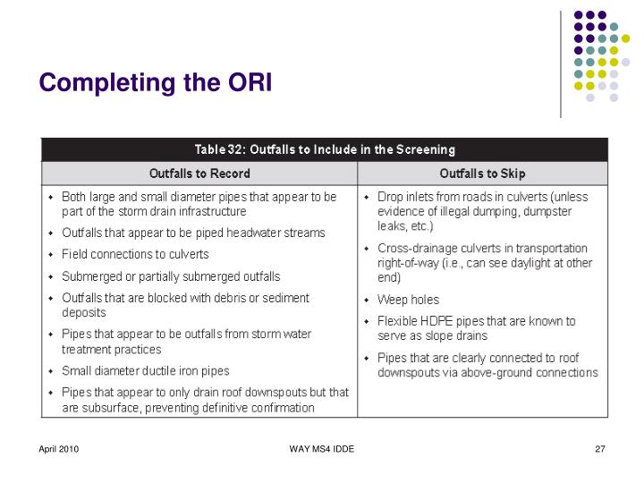 Completing the ORI