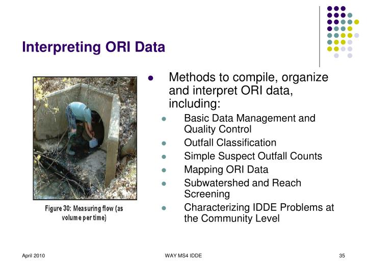 Interpreting ORI Data