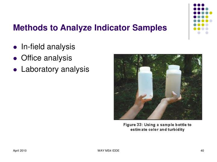 Methods to Analyze Indicator Samples
