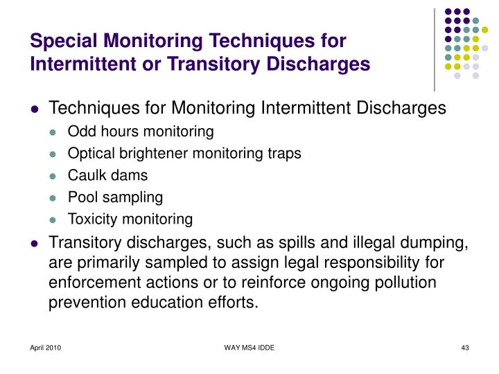 Special Monitoring Techniques for Intermittent or Transitory Discharges