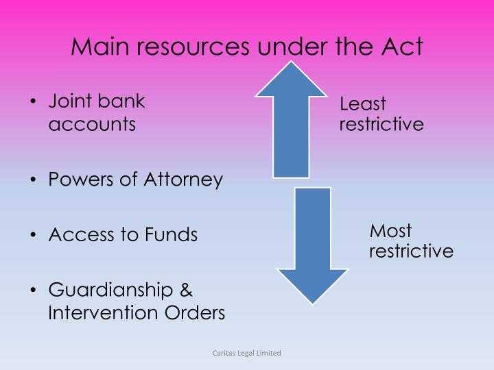 Main resources under the Act