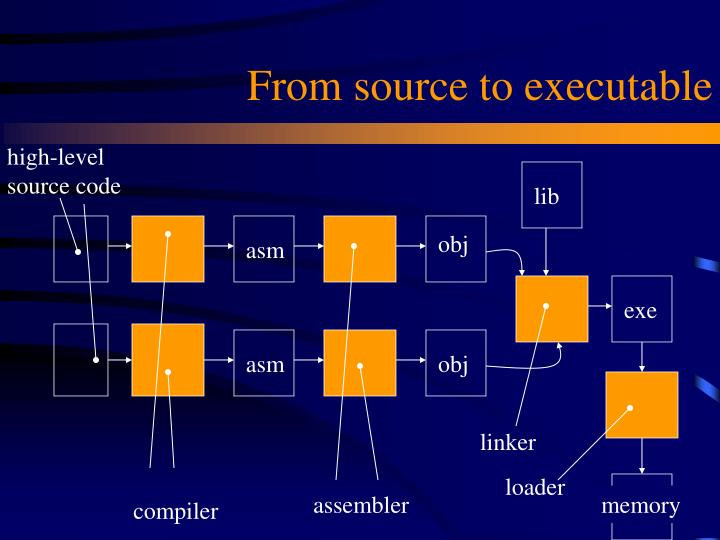 From source to executable