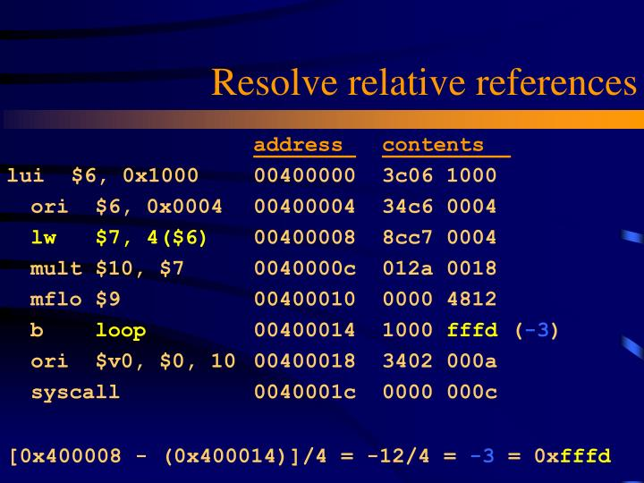 Resolve relative references