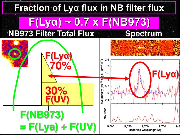 Fraction of Lyα flux in NB filter flux
