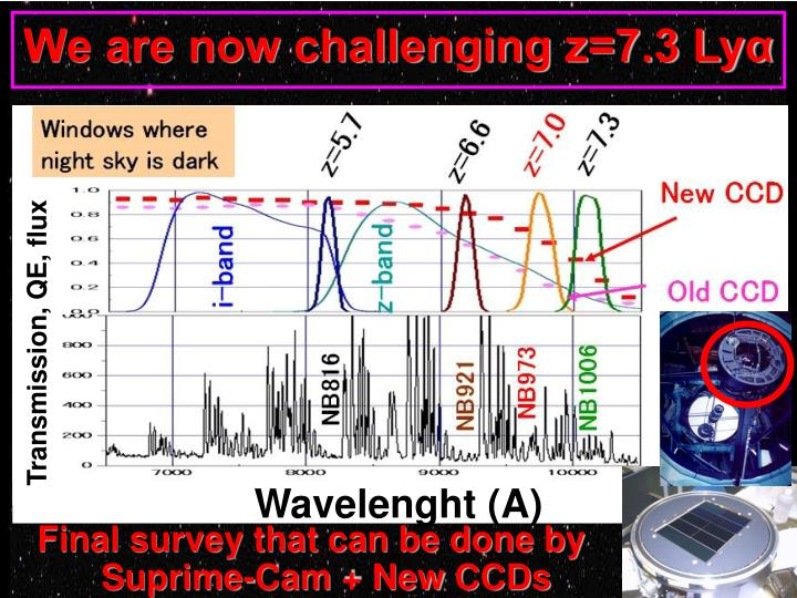 We are now challenging z=7.3 Lyα
