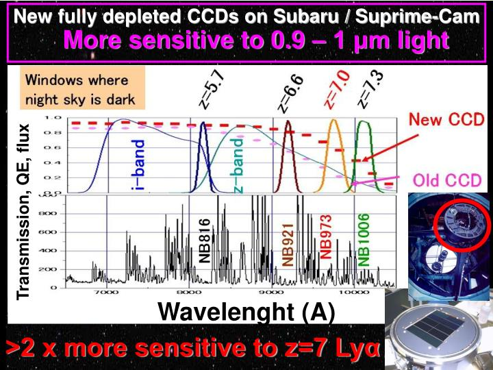 New fully depleted CCDs on Subaru / Suprime-Cam