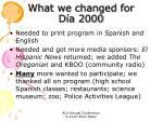 what we changed for d a 2000