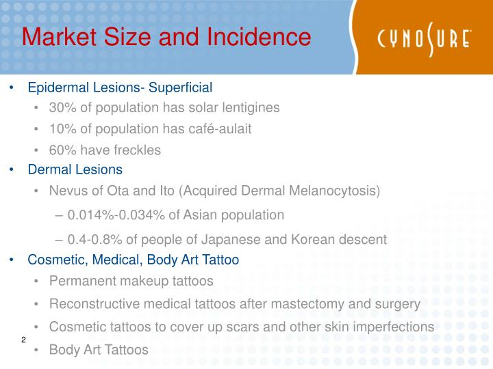 Market Size and Incidence